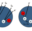 Phys. Rev. Lett. 111, 122503 (2013) M Agostini et al., (GERDA Collaboration), N. Frodyma, M. Misiaszek, K. Pelczar, M. Wojcik, G. Zuzel Download http://arxiv.org/abs/1306.5084 http://link.aps.org/doi/10.1103/PhysRevLett.111.122503 Abstract Neutrinoless double beta decay...