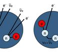 Phys. Rev. Lett. 111, 122503 (2013) M Agostini et al., (GERDA Collaboration), N. Frodyma, M. Misiaszek, K. Pelczar, M. Wojcik, G. Zuzel Download http://arxiv.org/abs/1306.5084 http://link.aps.org/doi/10.1103/PhysRevLett.111.122503 Abstract Neutrinoless double beta decay...