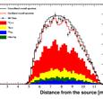 G. Bellini et al. M. Wójcik, G. Zuzel, M. Misiaszek JHEP 08 (2013) 038 Download: http://dx.doi.org/10.1007/JHEP08(2013)038 Abstract The very low radioactive background of the Borexino detector, its large size, and...